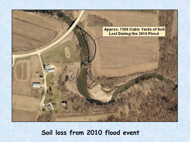 Soil loss from 2010 flood event