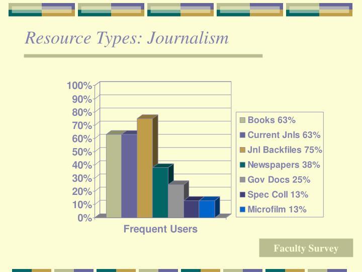 Resource Types: Journalism
