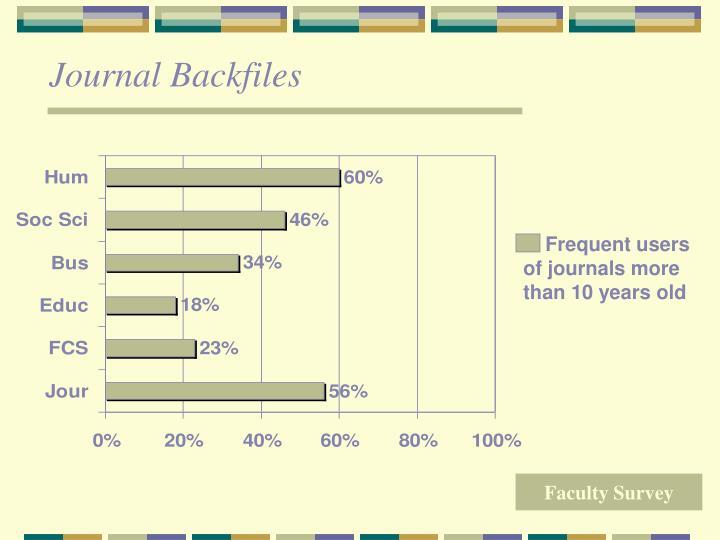 Journal Backfiles