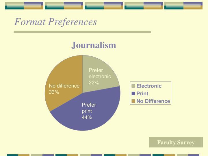 Format Preferences