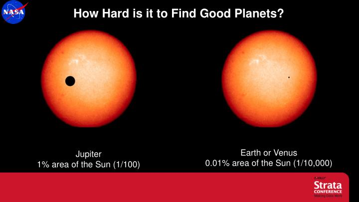 How Hard is it to Find Good Planets?