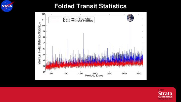 Folded Transit Statistics