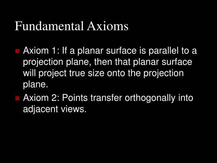 Fundamental Axioms