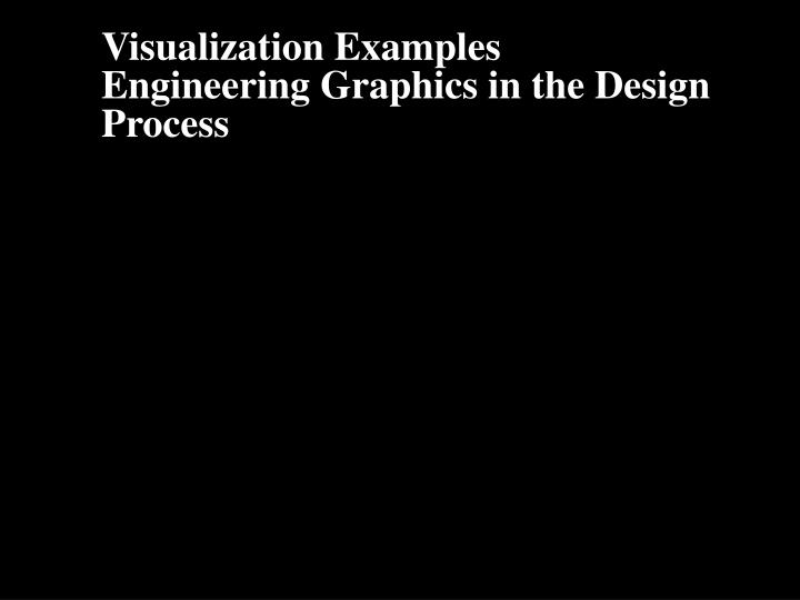 Visualization Examples