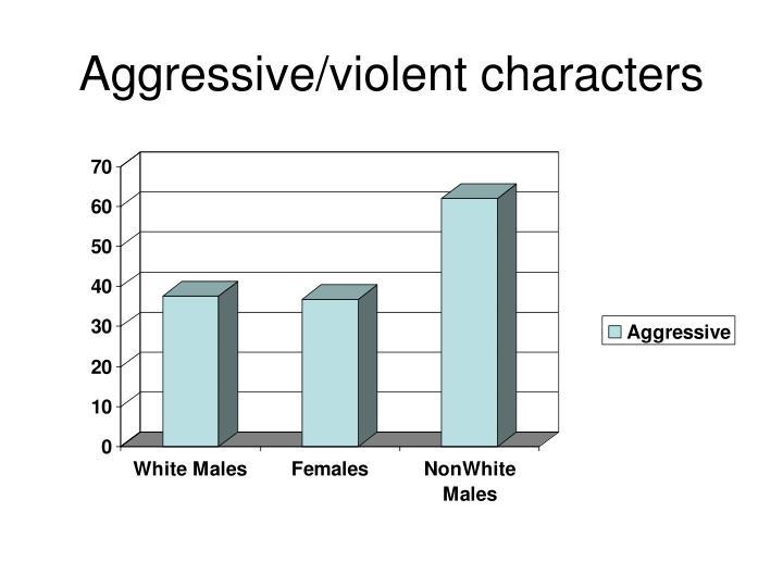 Aggressive/violent characters