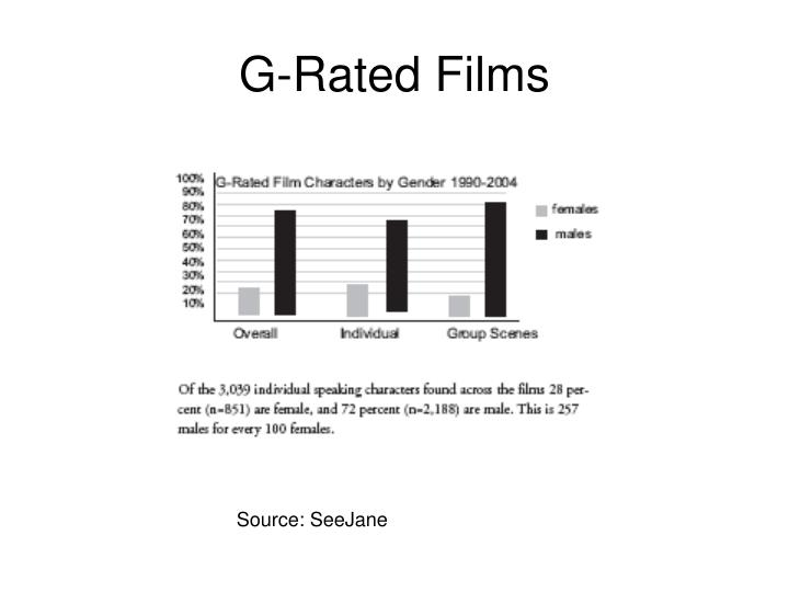 G-Rated Films