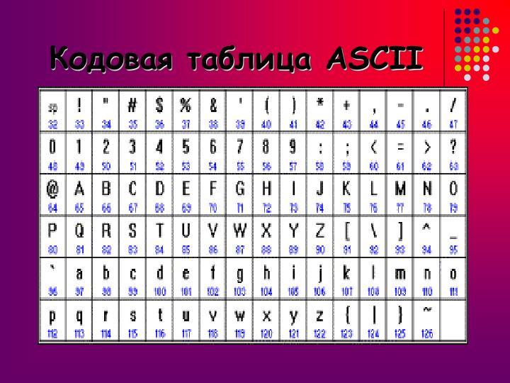 Кодовая таблица