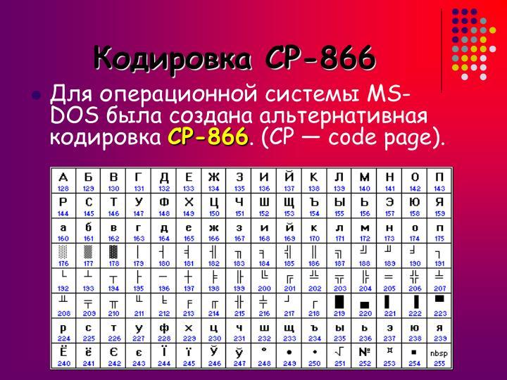 Кодировка СР-866