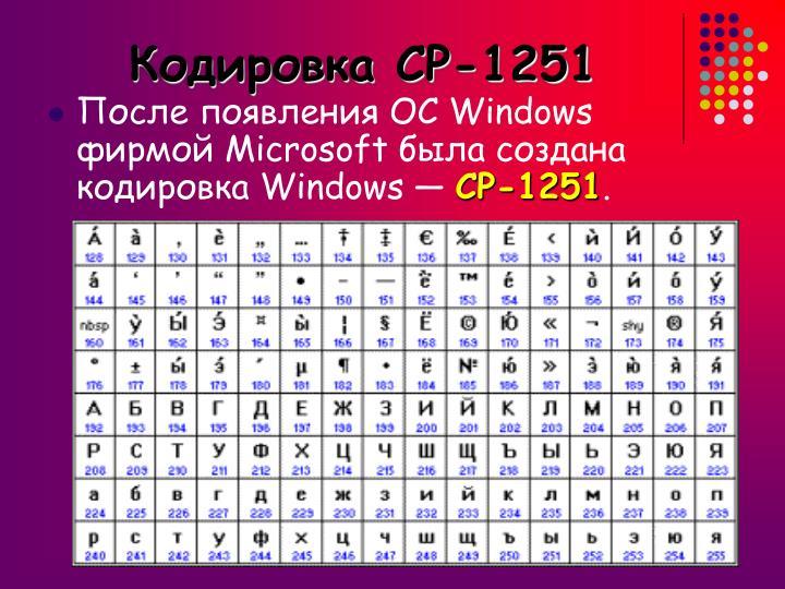 Кодировка СР-1251