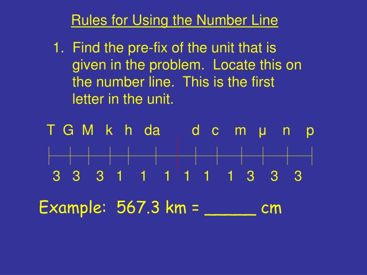 Rules for Using the Number Line
