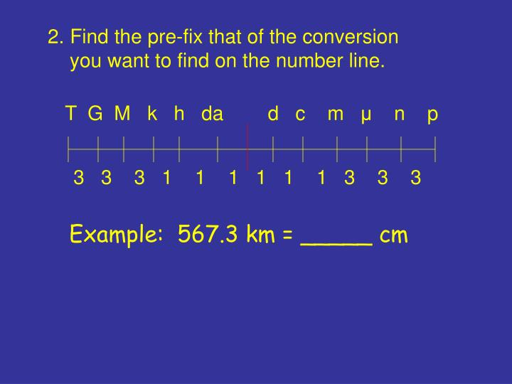 2. Find the pre-fix that of the conversion