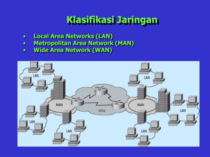 Klasifikasi Jaringan