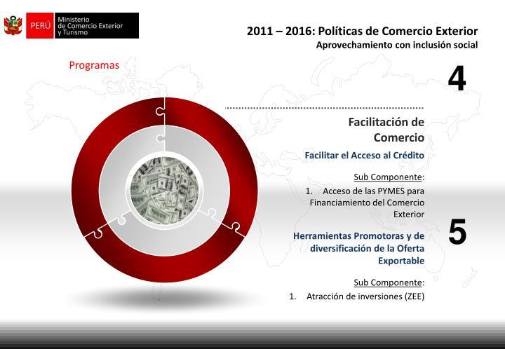 2011 – 2016: Políticas de Comercio
