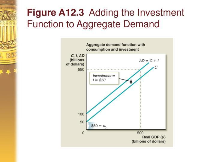 Figure A12.3