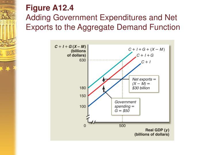 Figure A12.4