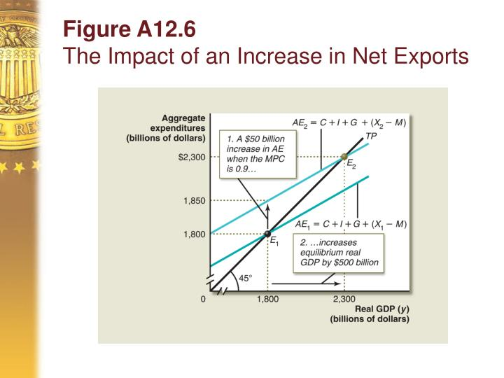 Figure A12.6