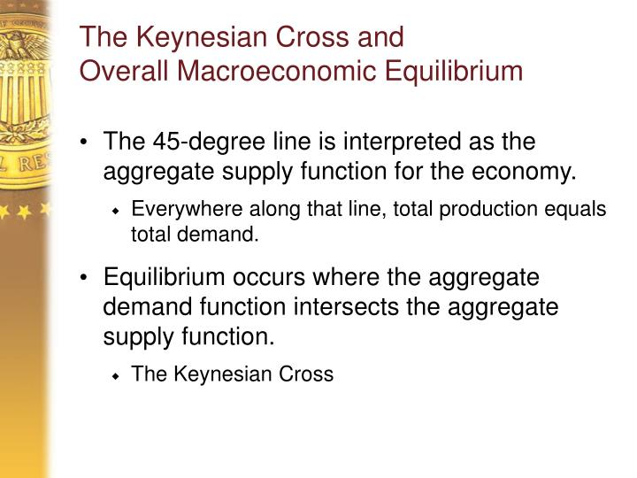 The Keynesian Cross and