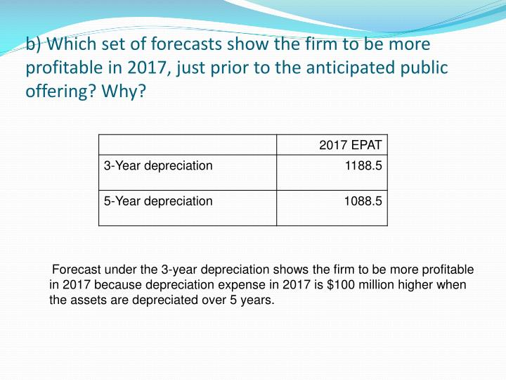 b) Which set of forecasts show the firm to be more profitable in 2017, just prior to the anticipated public offering? Why?
