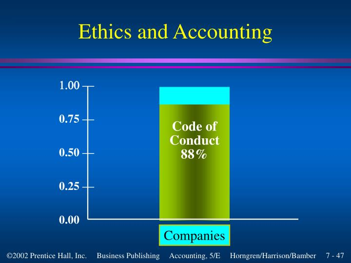 Ethics and Accounting