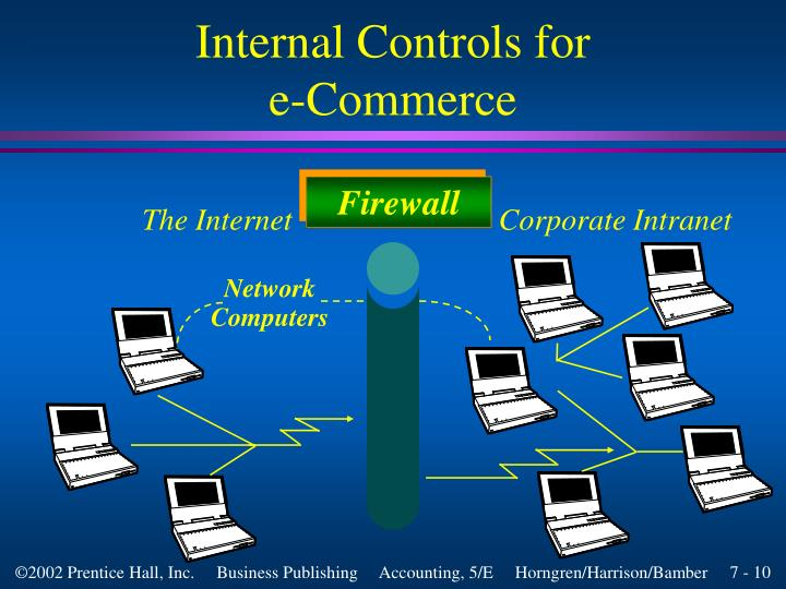 Internal Controls for