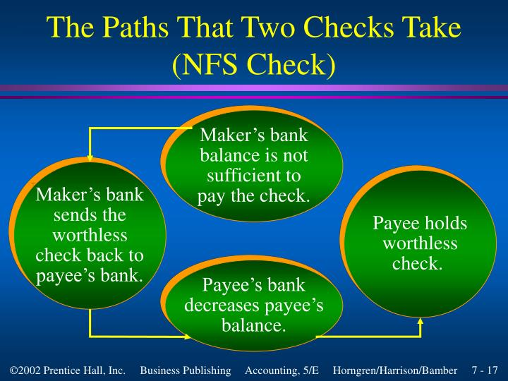 The Paths That Two Checks Take (NFS Check)