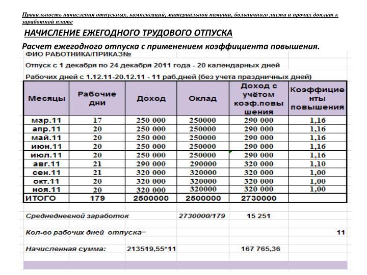 Правильность начисления отпускных, компенсаций, материальной помощи, больничного листа и прочих доплат к заработной плате