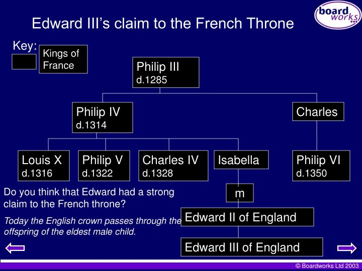 Edward III's claim to the French Throne