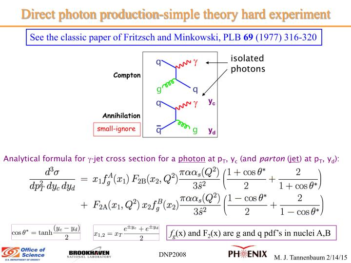 Direct photon production simple theory hard experiment