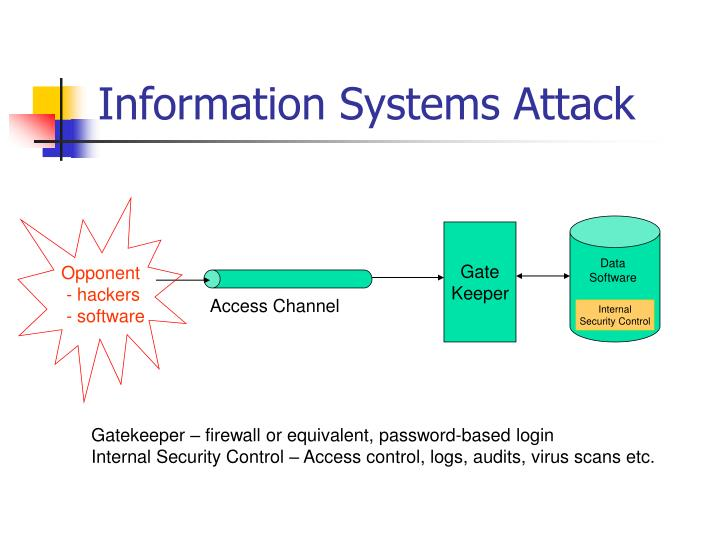 Information Systems Attack