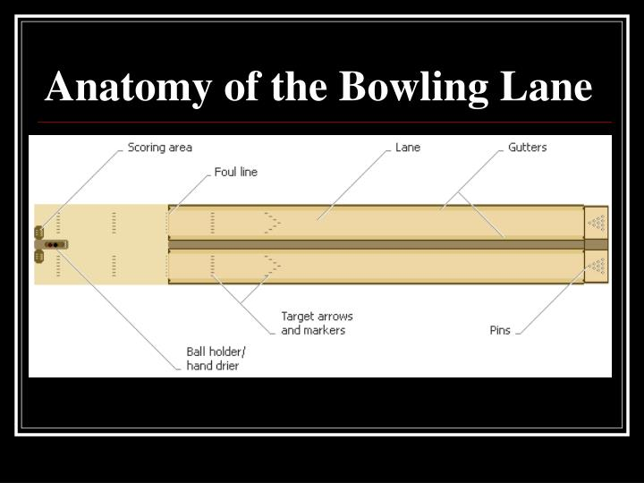 Anatomy of the Bowling Lane
