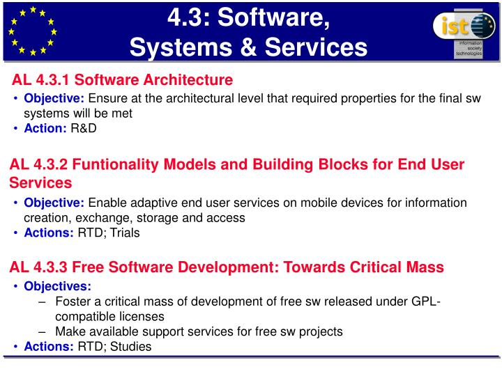 4.3: Software,