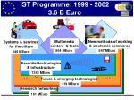 ist programme 1999 2002 3 6 b euro