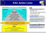 ka3 action lines