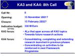 ka3 and ka4 8th call