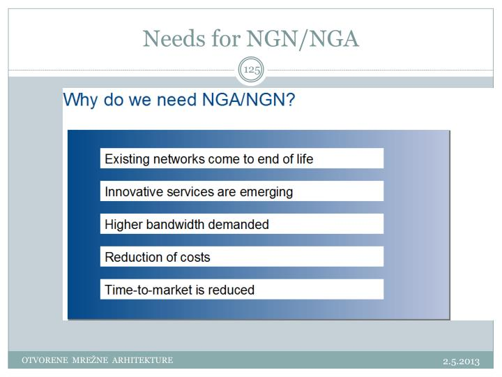 Needs for NGN/NGA
