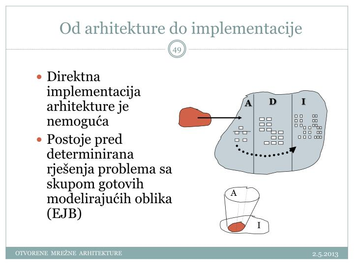 Od arhitekture do implementacije
