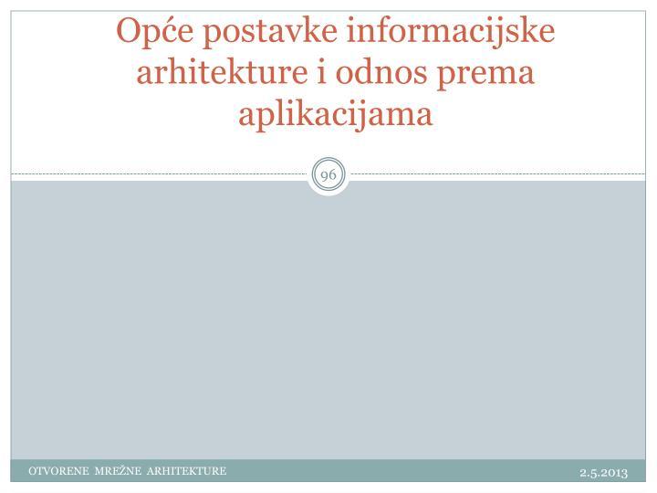Opće postavke informacijske arhitekture i odnos prema aplikacijama