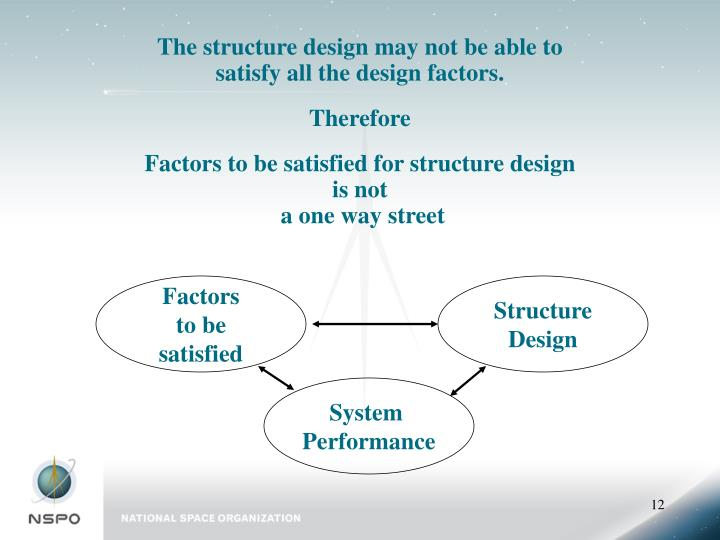 The structure design may not be able to