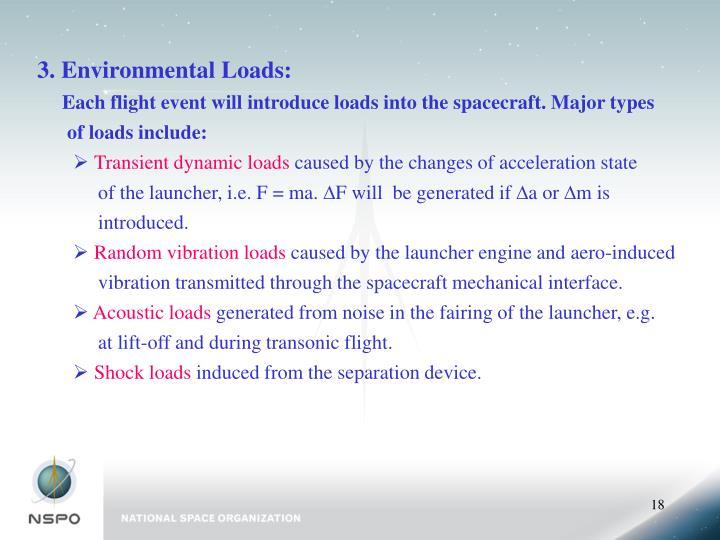 3. Environmental Loads: