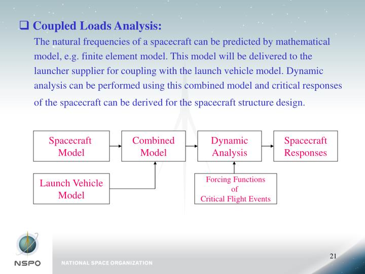Coupled Loads Analysis: