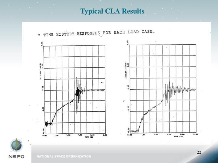Typical CLA Results