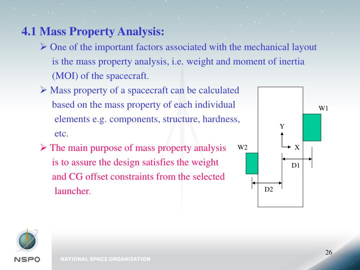 4.1 Mass Property Analysis: