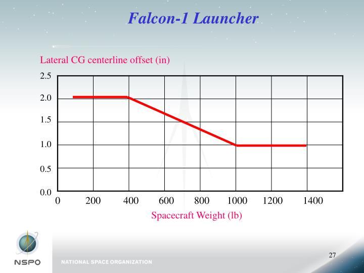 Falcon-1 Launcher