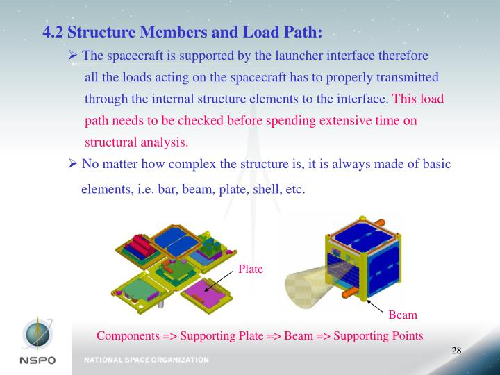 4.2 Structure Members and Load Path: