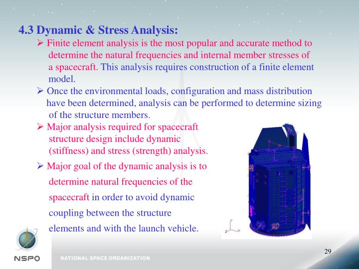 4.3 Dynamic & Stress Analysis: