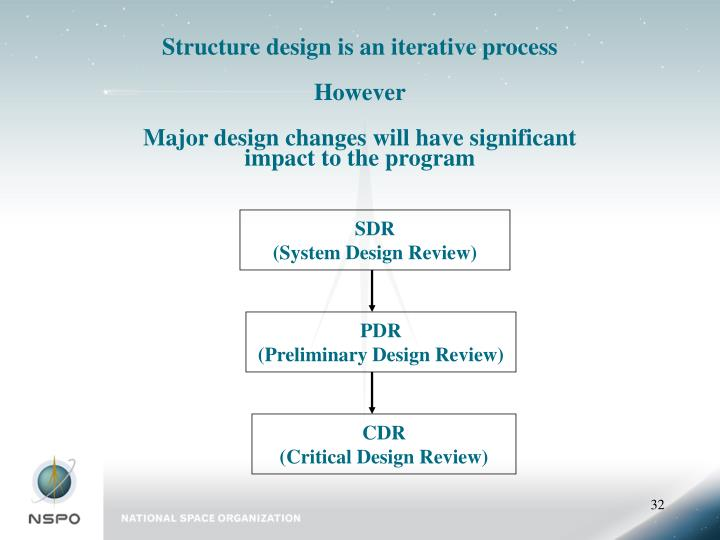 Structure design is an iterative process