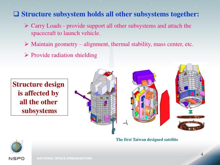 Structure subsystem holds all other subsystems together: