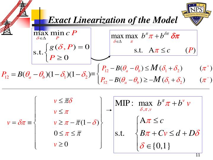 Exact Linearization of the Model