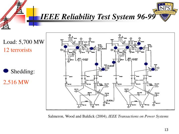 IEEE Reliability Test System 96-99