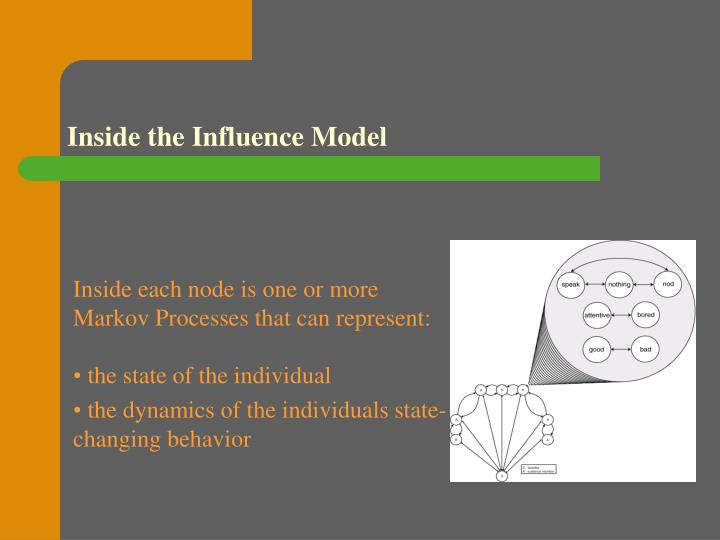 Inside the Influence Model